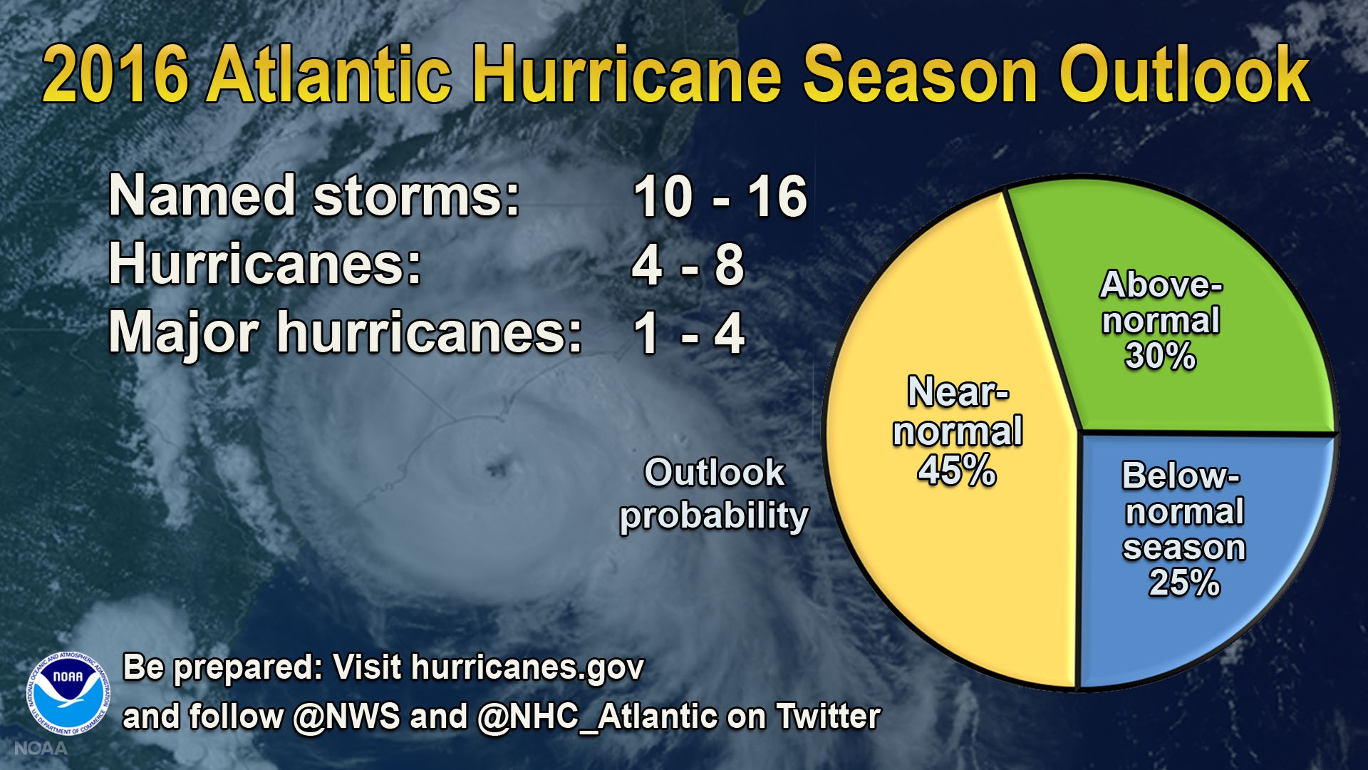 NOAA2016AtlanticHurricaneOutlook