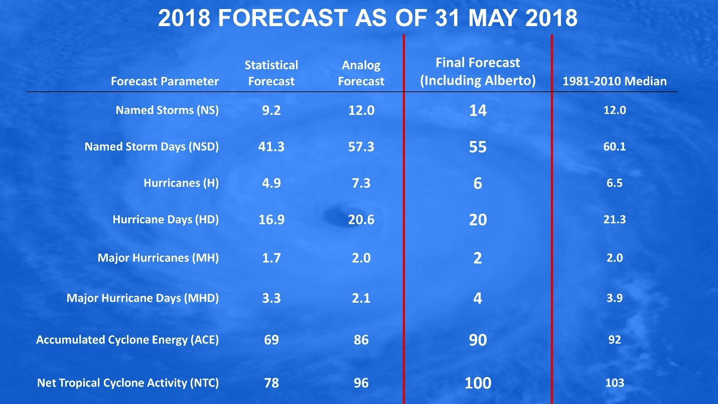 montenegro insurance market forecast to 2018 This report provides in-depth market analysis, information and insights into the malaysian life insurance segment, the malaysian life insurance segment's growth prospects by life insurance.