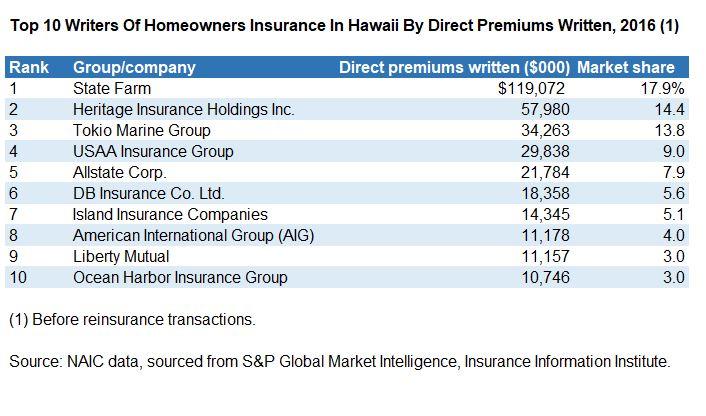 Hawaii s big island volcanic eruption what you need to - Home insurance in hawaii ...
