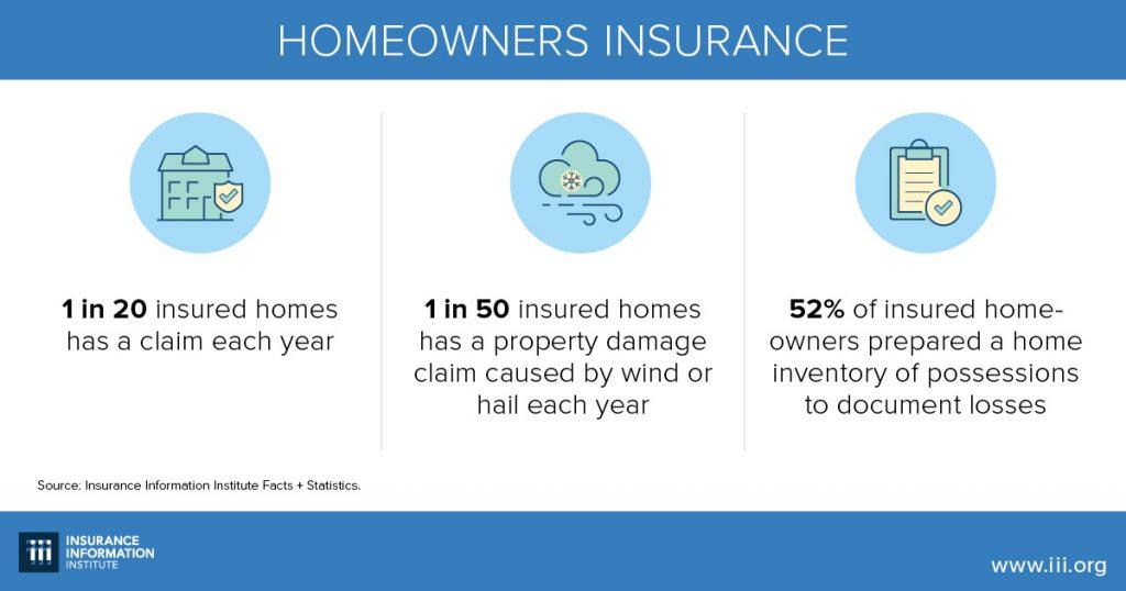 Triple-I Blog | National Insurance Awareness Day