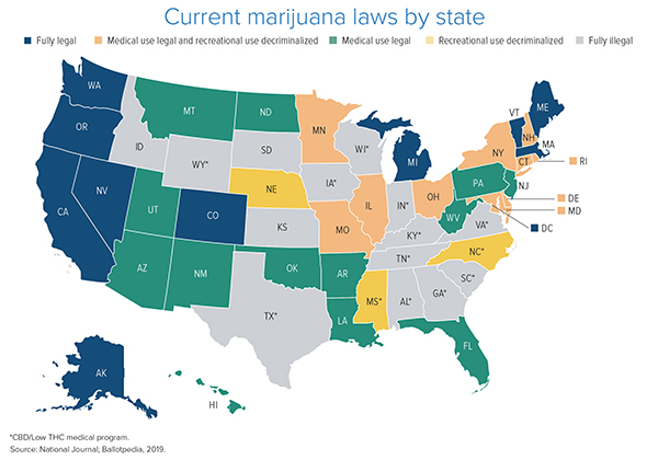 Current marijuana laws by state.