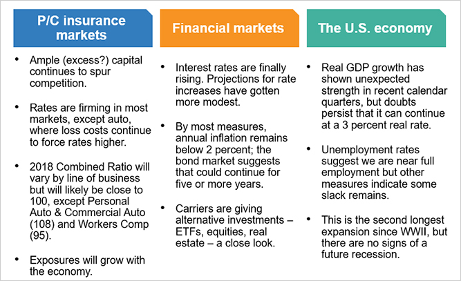 2018-2020 Overview: The insurance industry and the economy